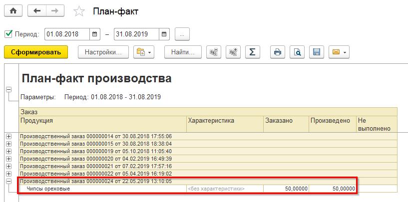 Отчет План-факт производства