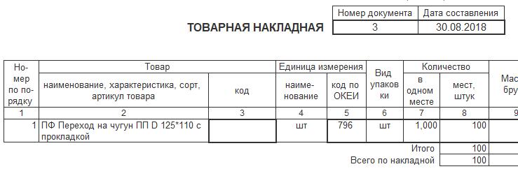 ТОРГ-12 в 1С Управление торговлей